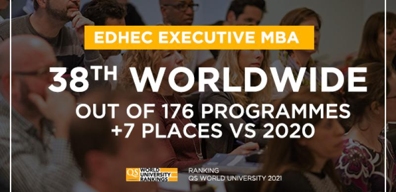 EDHEC's Executive MBA gains 7 places in the QS 2021 global ranking